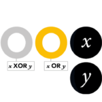 George Boole's 200th Birthday