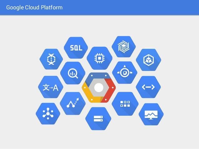 Google Cloud Plataform